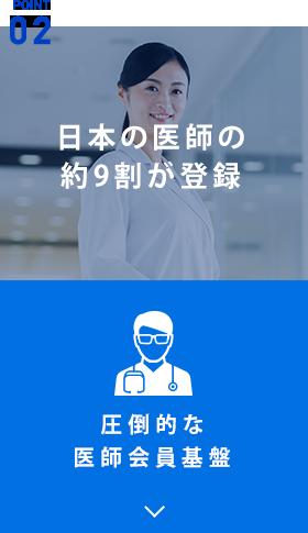 日本の医師の約9割が登録  圧倒的な 医師会員基盤
