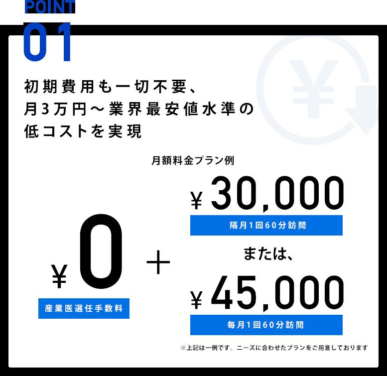 point01 初期費用も一切不要、月3万円~業界最安値水準の低コストを実現
